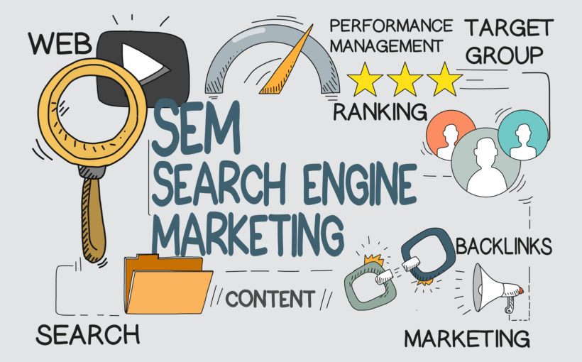 How Does SEO Help Grow Your Business?