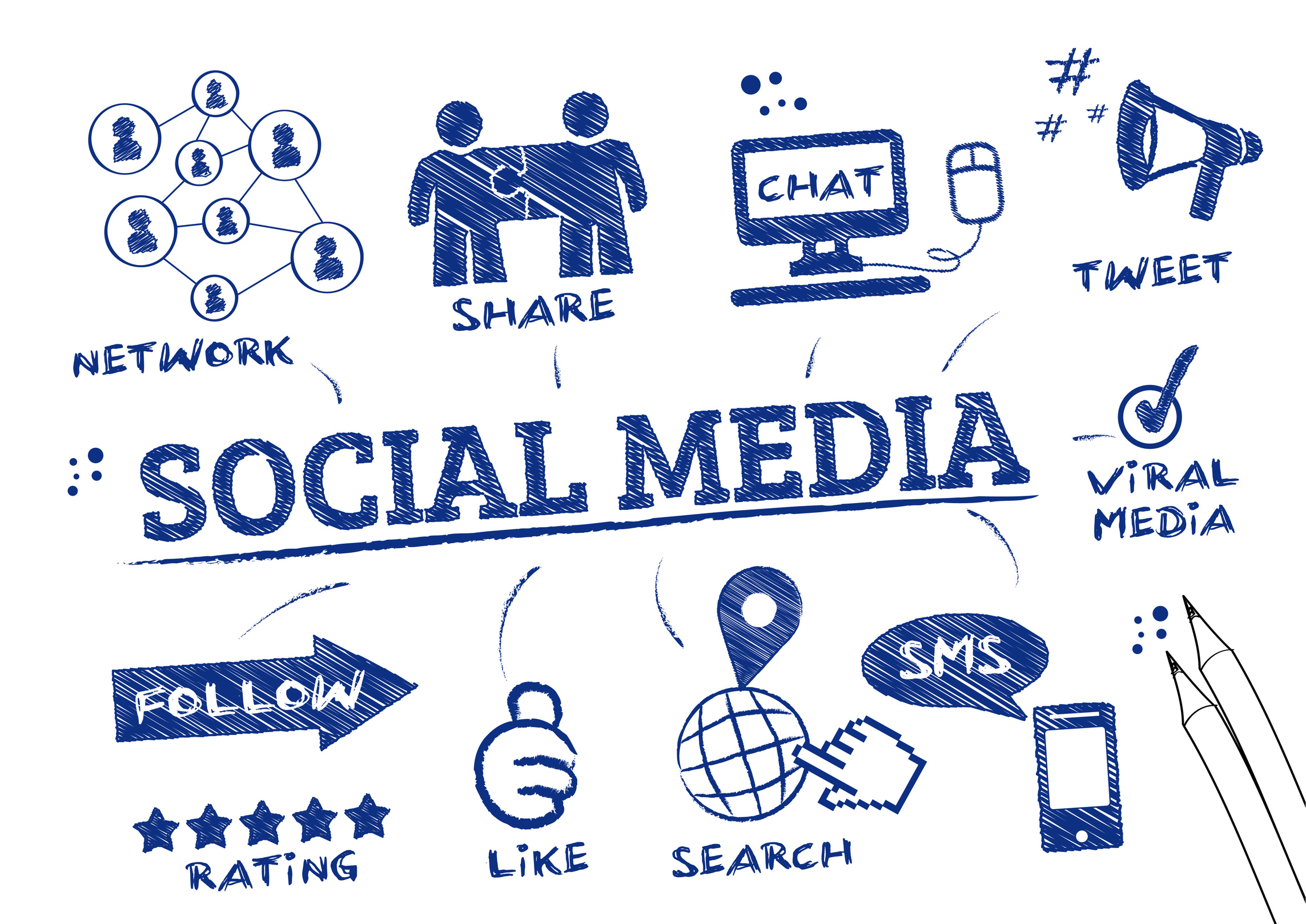 What Are The Benefits Of Social Media To Students?